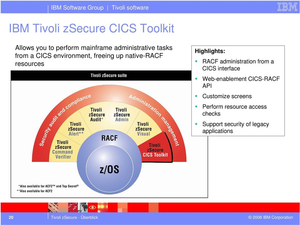 RACF administration from a CICS interface Web-enablement CICS-RACF API