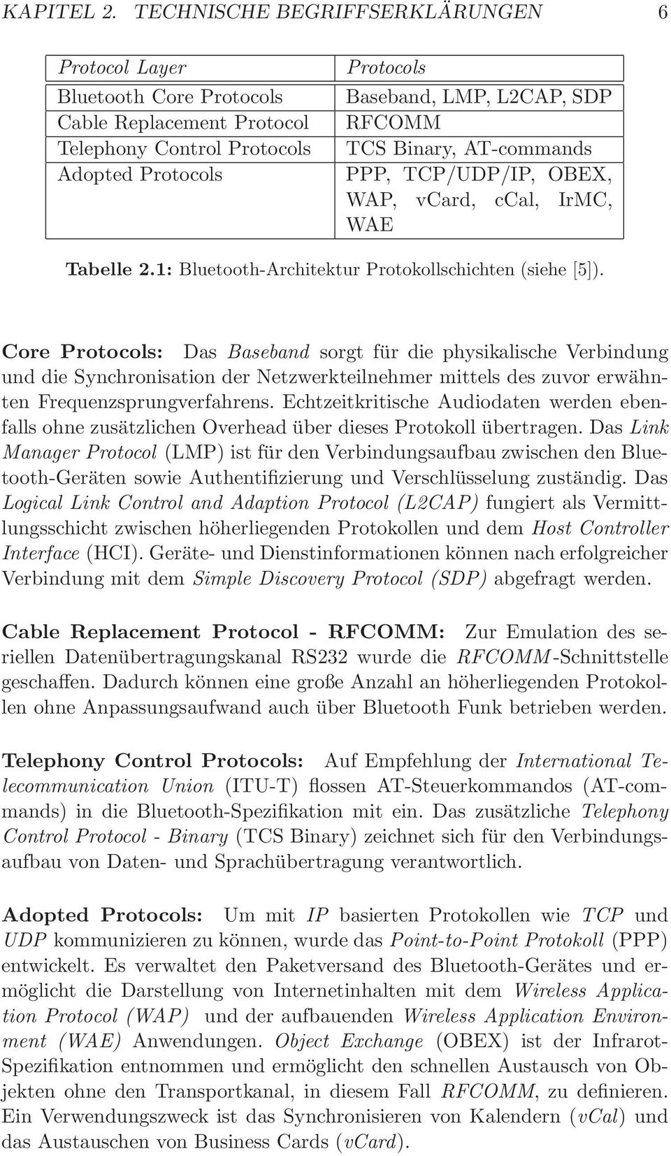Binary, AT-commands PPP, TCP/UDP/IP, OBEX, WAP, vcard, ccal, IrMC, WAE Tabelle 2.1: Bluetooth-Architektur Protokollschichten (siehe [5]).