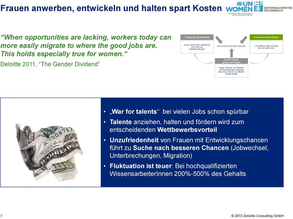 beeinflussen bis zu 80% der Kaufentscheidungen Geschlechterdividende Frauen im Unternehmen Two different heads are better than two similar ones Deloitte 2011, The Gender Dividend Frauen kaufen gerne