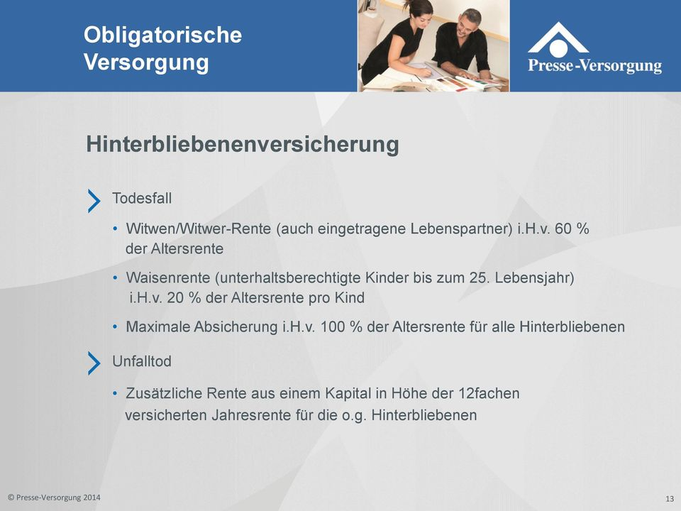 20 % der Altersrente pro Kind Maximale Absicherung i.h.v.