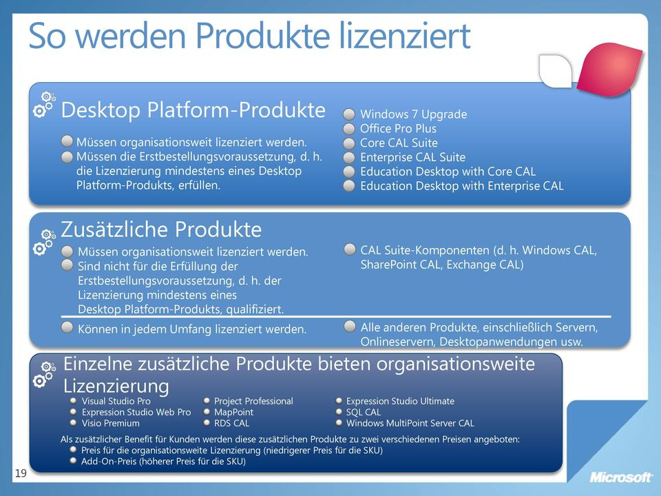 Windows 7 Upgrade Office Pro Plus Core CAL Suite Enterprise CAL Suite Education Desktop with Core CAL Education Desktop with Enterprise CAL 19 Zusätzliche Produkte Müssen organisationsweit lizenziert