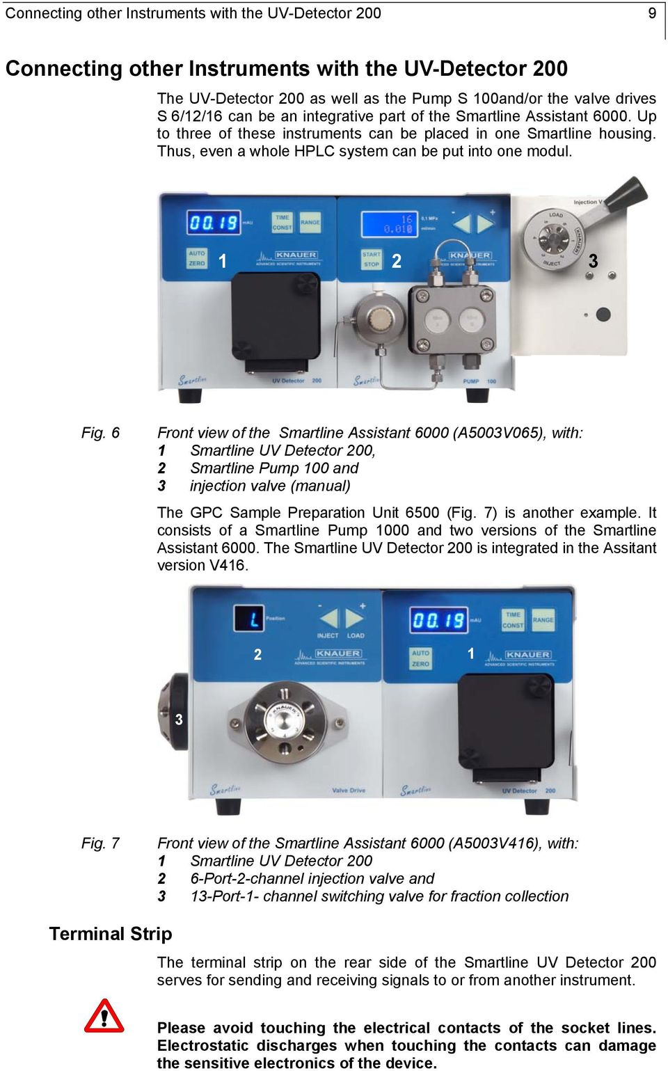 6 Front view of the Smartline Assistant 6000 (A5003V065), with: 1 Smartline UV Detector 200, 2 Smartline Pump 100 and 3 injection valve (manual) The GPC Sample Preparation Unit 6500 (Fig.