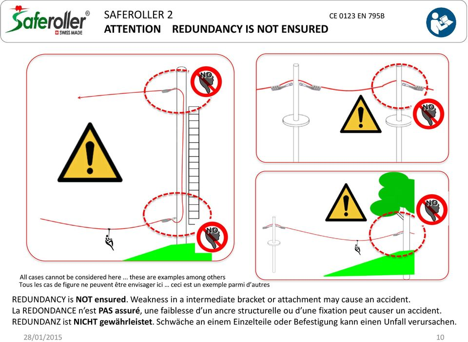 REDUNDANCY is NOT ensured. Weakness in a intermediate bracket or attachment may cause an accident.