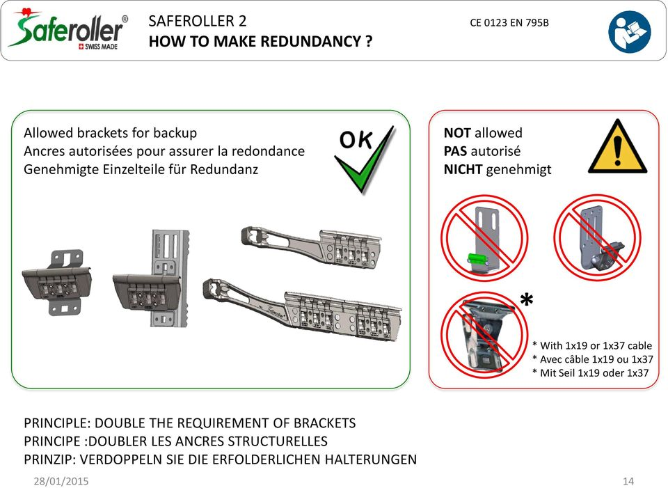 Redundanz NOT allowed PAS autorisé NICHT genehmigt * * With 1x19 or 1x37 cable * Avec câble 1x19 ou