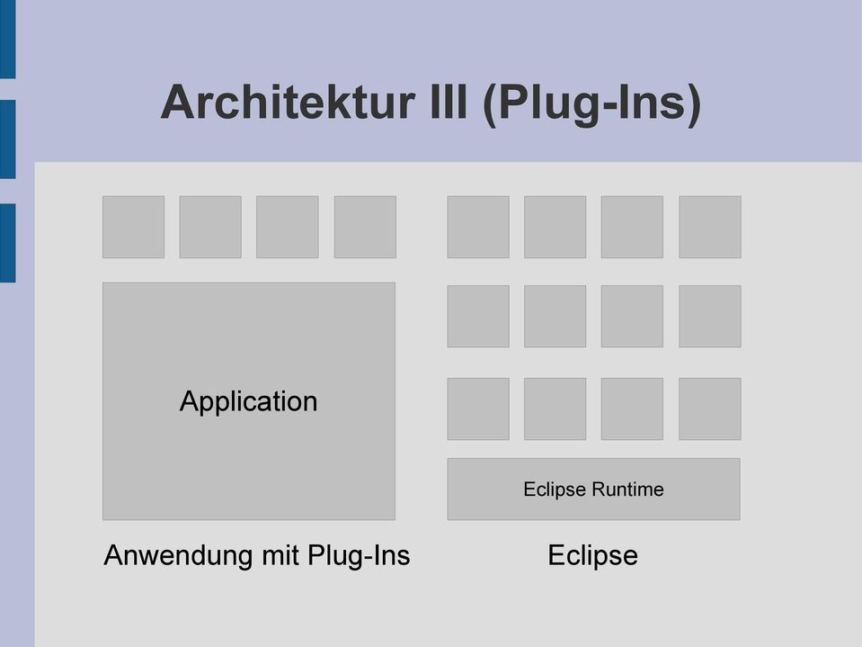 Application Eclipse