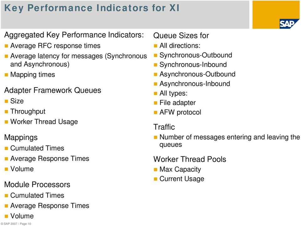 Processors Cumulated Times Average Response Times Volume SAP 2007 / Page 10 Queue Sizes for All directions: Synchronous-Outbound Synchronous-Inbound