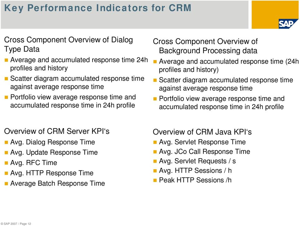 (24h profiles and history) Scatter diagram accumulated response time against average response time Portfolio view average response time and accumulated response time in 24h profile Overview of CRM