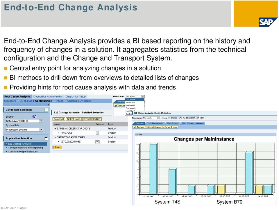 Central entry point for analyzing changes in a solution BI methods to drill down from overviews to detailed lists of