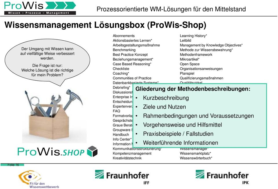 Abonnements Aktionsbasiertes Lernen* Arbeitsgestaltungsmaßnahme Benchmarking Best Practice Konzept Beziehungsmanagement* Case Based Reasoning* Checkliste Coaching* Communities of Practice