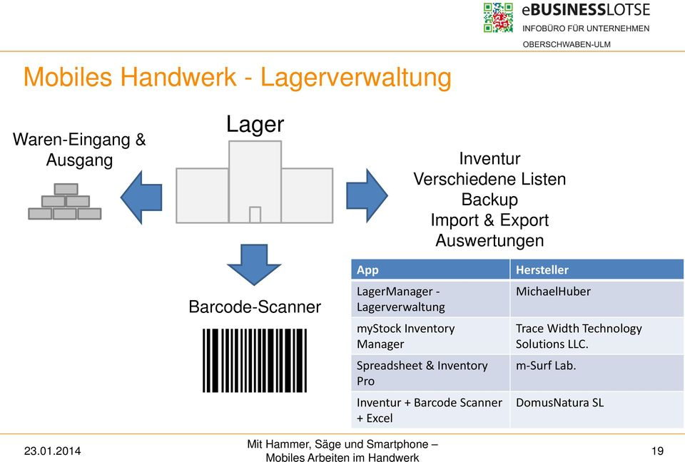 Lagerverwaltung mystock Inventory Manager Spreadsheet & Inventory Pro Inventur + Barcode