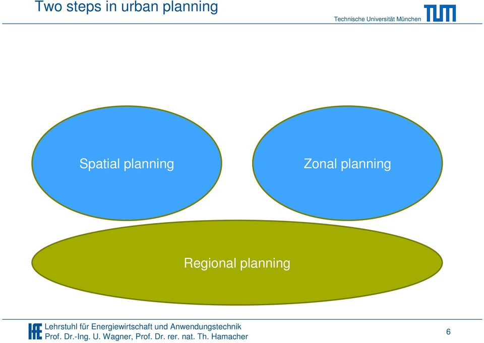planning Zonal
