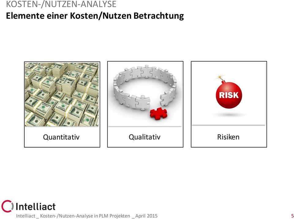 Qualitativ Intelliact _ Kosten- /Nutzen-
