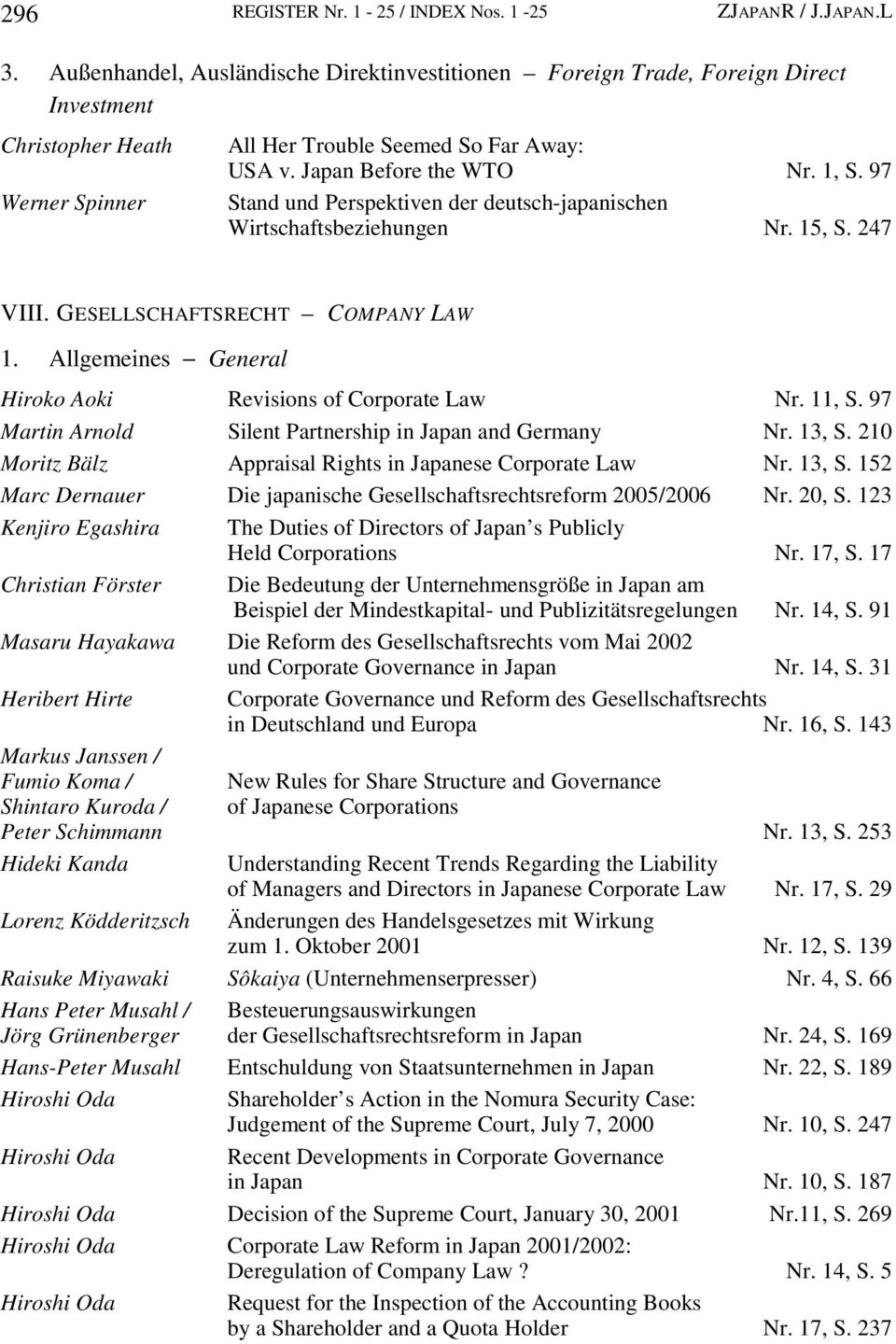 97 Stand und Perspektiven der deutsch-japanischen Wirtschaftsbeziehungen Nr. 15, S. 247 VIII. GESELLSCHAFTSRECHT COMPANY LAW 1. Allgemeines General Hiroko Aoki Revisions of Corporate Law Nr. 11, S.