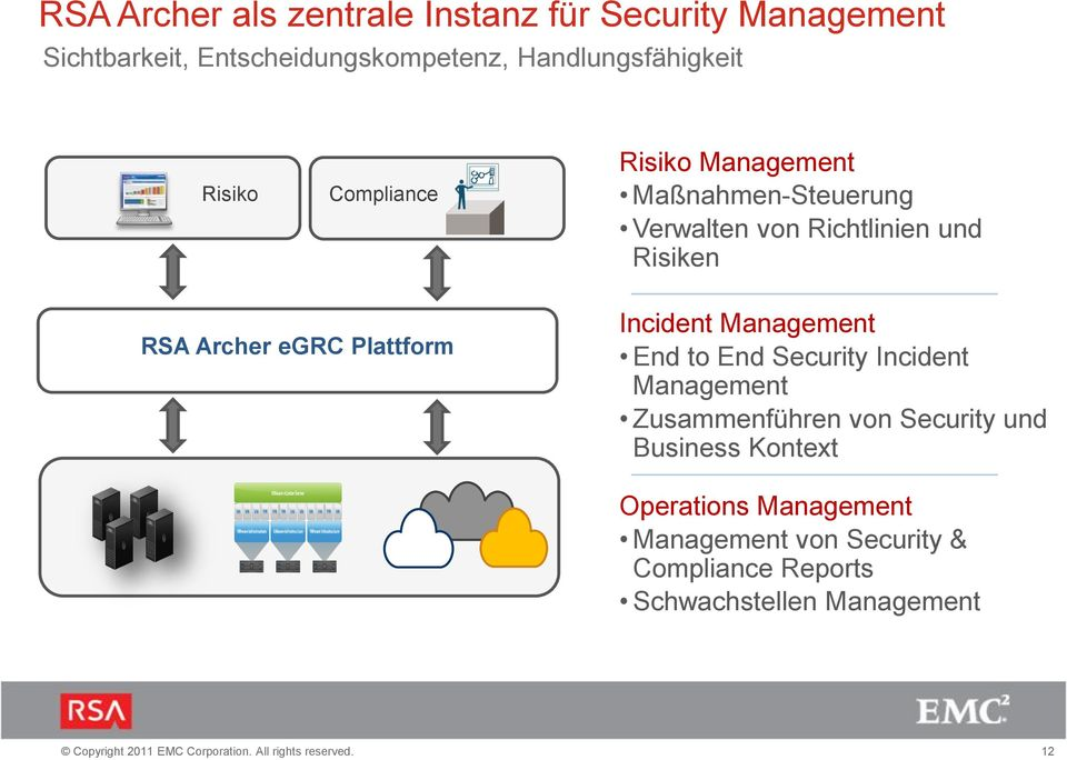 Risiken RSA Archer egrc Plattform Incident Management End to End Security Incident Management Zusammenführen