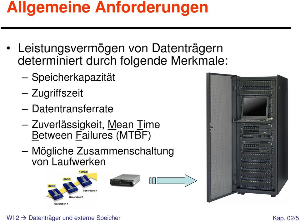 Datentransferrate Zuverlässigkeit, Mean Time Between Failures (MTBF)