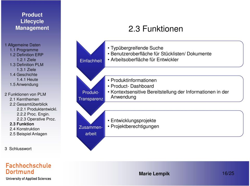Entwickler Produktinformationen Product- Dashboard Kontextsensitive