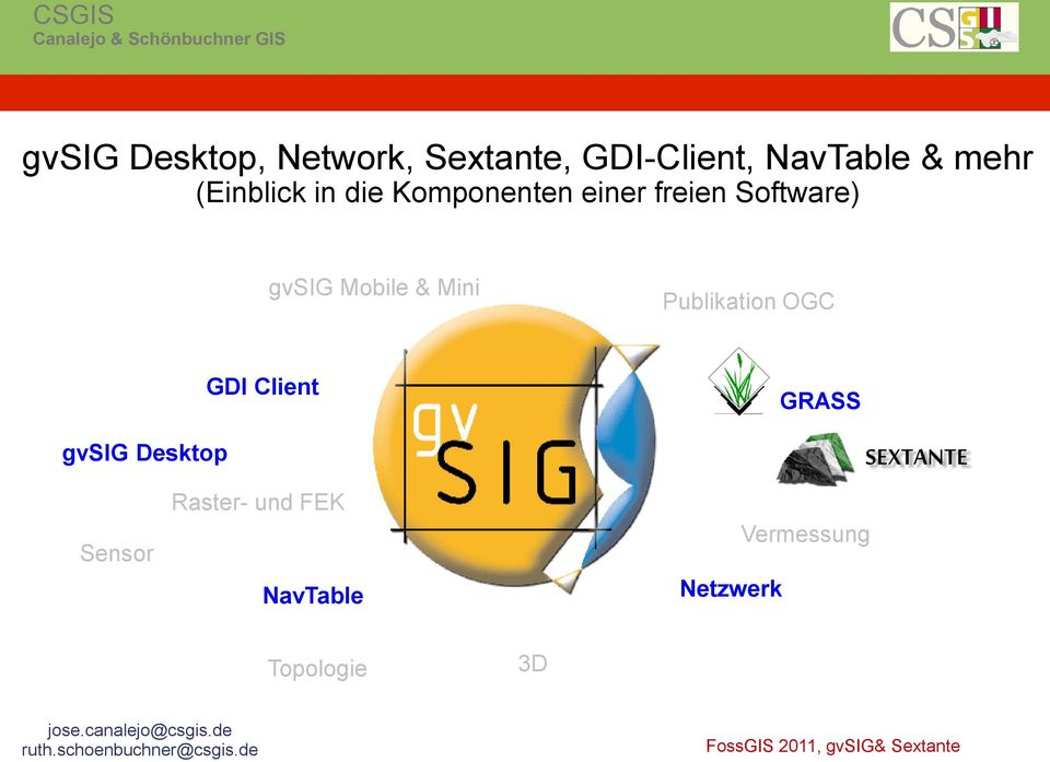 Mobile & Mini Publikation OGC GDI Client GRASS gvsig Desktop