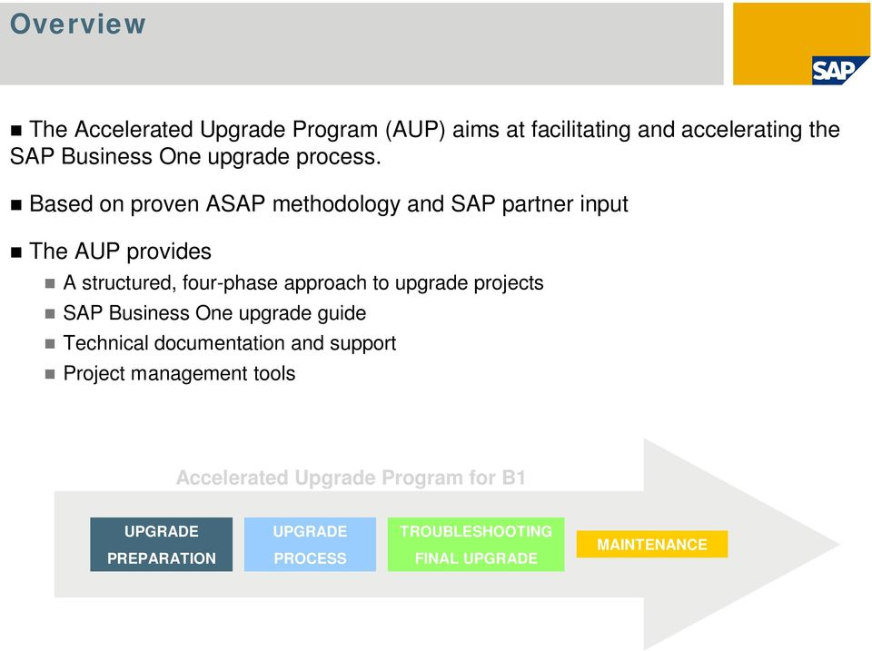 Based on proven ASAP methodology and SAP partner input The AUP provides A structured, four-phase approach to