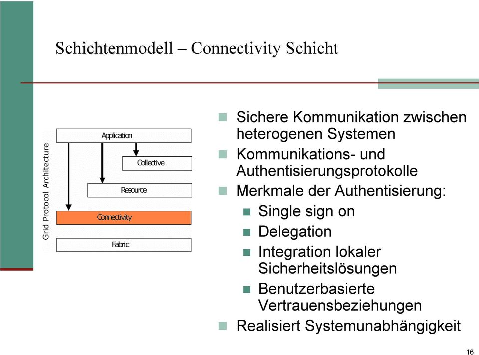 der Authentisierung: Single sign on Delegation Integration lokaler