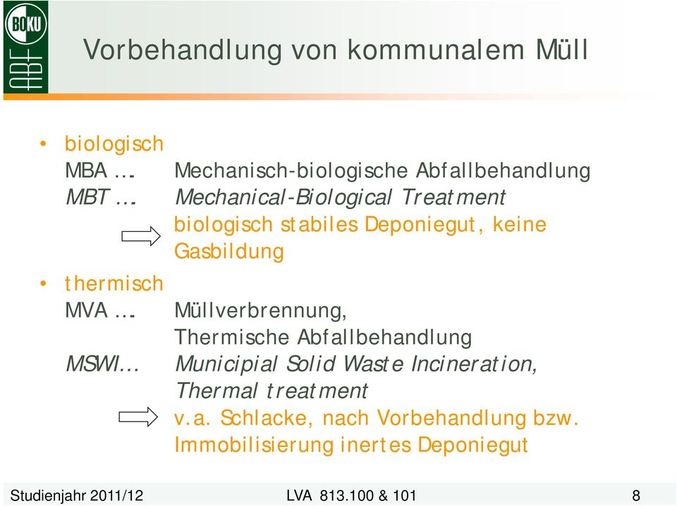 MSWI Mechanisch-biologische Abfallbehandlung Mechanical-Biological Treatment biologisch stabiles