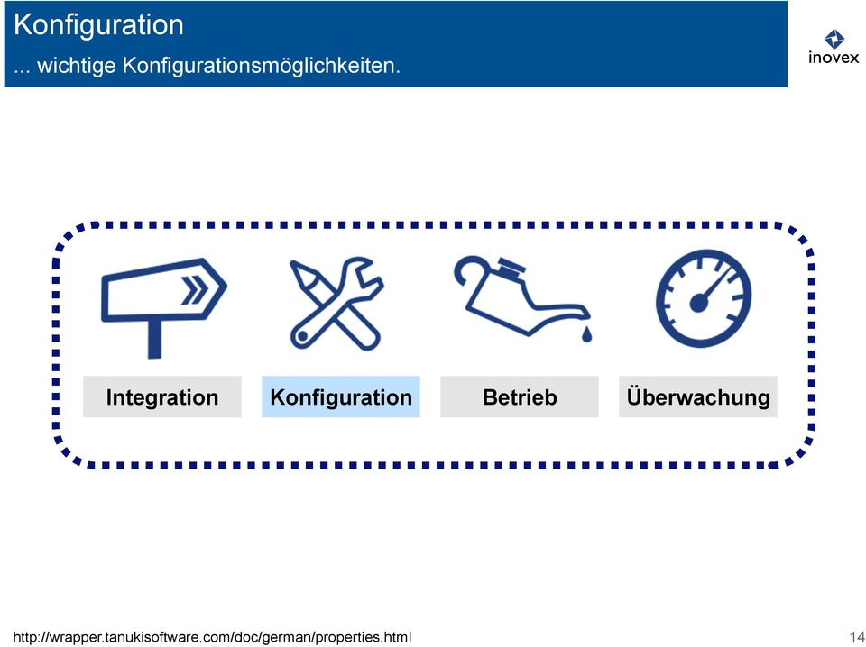 Integration Konfiguration Betrieb