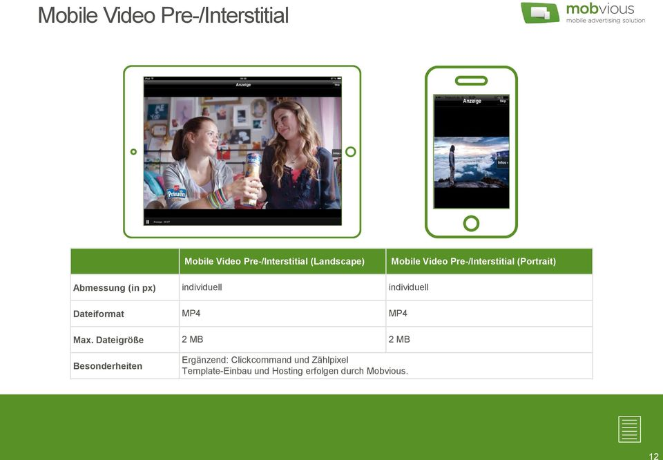 individuell Dateiformat MP4 MP4 Max.