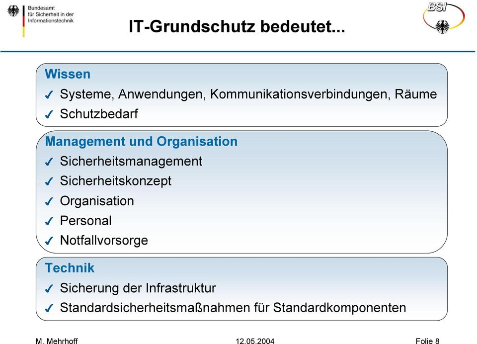 Management und Organisation Sicherheitsmanagement Sicherheitskonzept Organisation