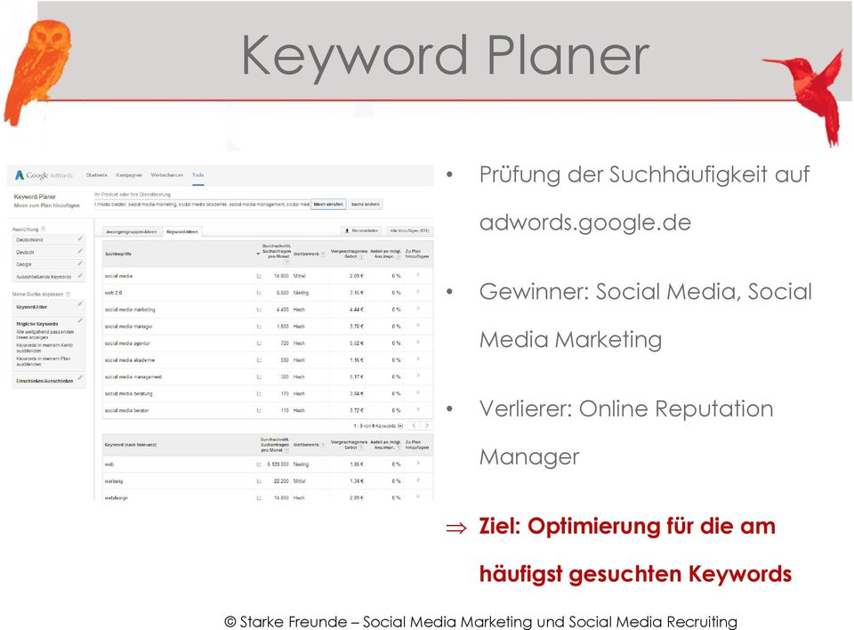 de Gewinner: Social Media, Social Media Marketing