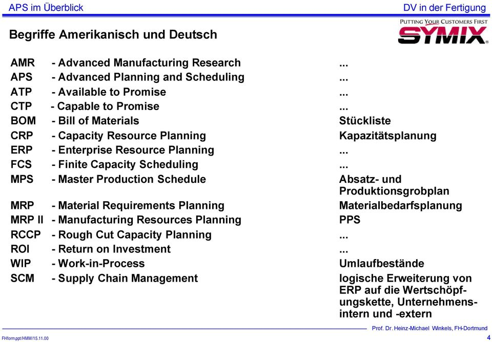 .. MPS - Master Production Schedule Absatz- und Produktionsgrobplan MRP - Material Requirements Planning Materialbedarfsplanung MRP II - Manufacturing Resources Planning PPS RCCP -
