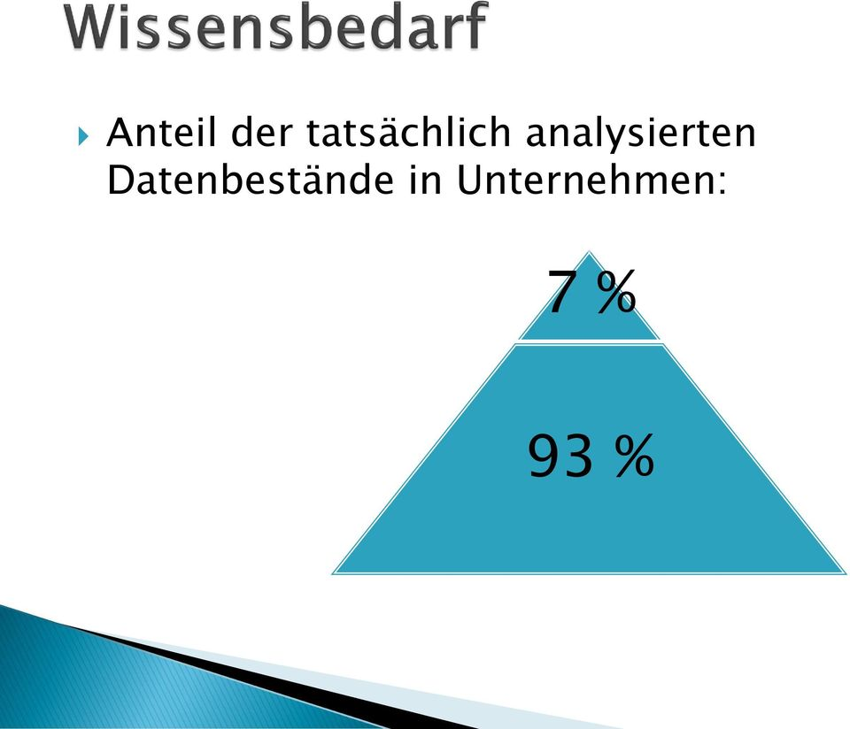 analysierten