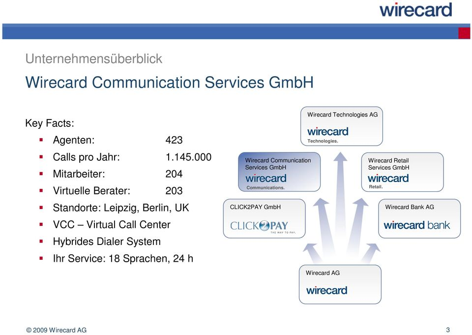 Dialer System Ihr Service: 18 Sprachen, 24 h Wirecard Communication Services GmbH Communications.