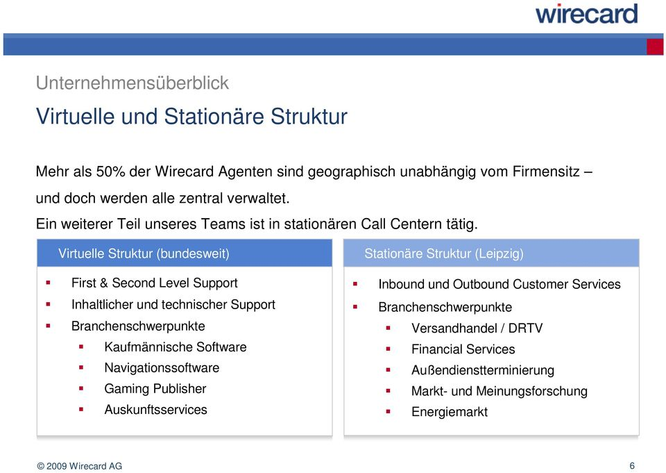 Virtuelle Struktur (bundesweit) Stationäre Struktur (Leipzig) First & Second Level Support Inbound und Outbound Customer Services Inhaltlicher und technischer