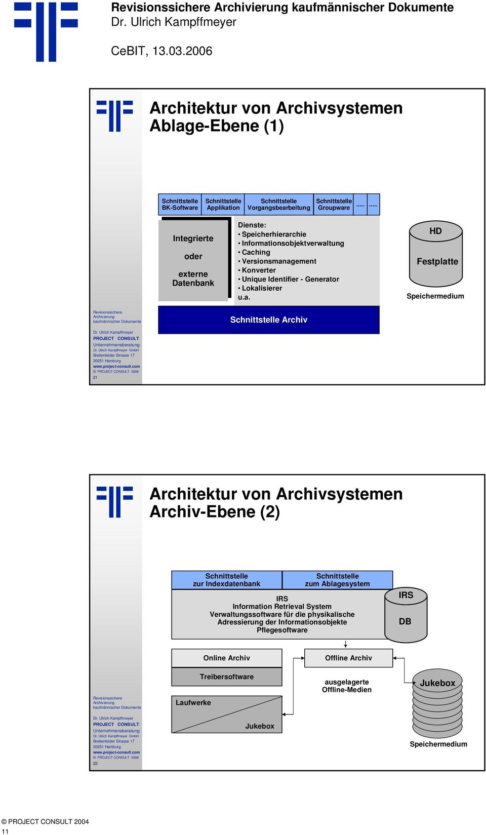 ..... Integrierte Integrierte oder oder externe externe Datenbank Datenbank Dienste: Speicherhierarchie Informationsobjektverwaltung Caching Versionsmanagement Konverter Unique Identifier - Generator