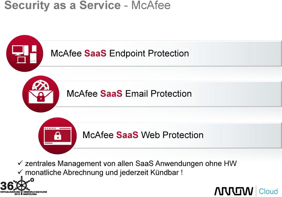 Web Protection zentrales Management von allen SaaS