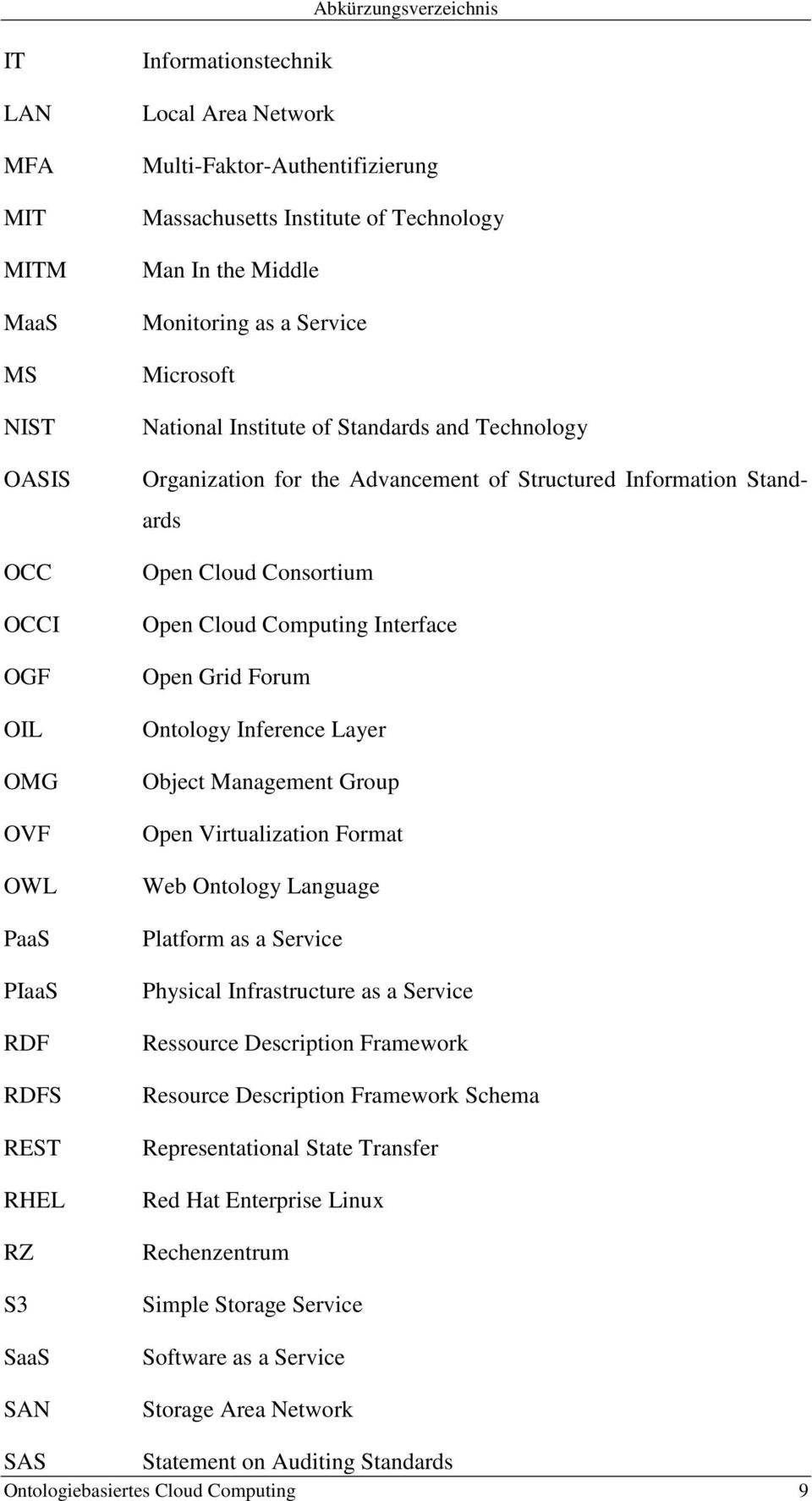 Advancement of Structured Information Standards Open Cloud Consortium Open Cloud Computing Interface Open Grid Forum Ontology Inference Layer Object Management Group Open Virtualization Format Web