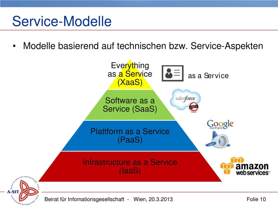 Software as a Service (SaaS) Plattform as a Service (PaaS)