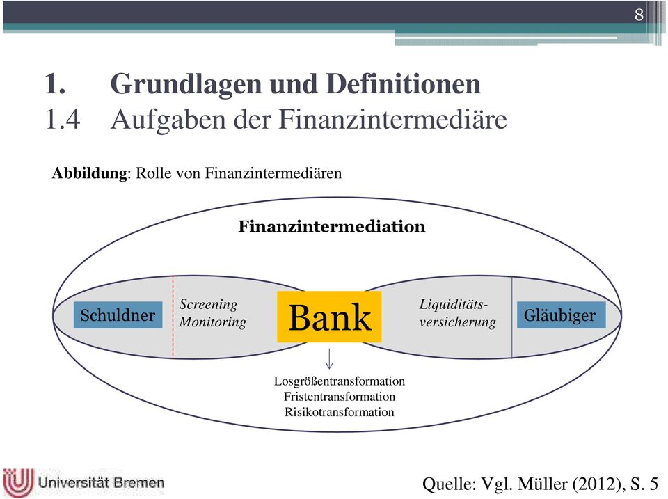 Finanzintermediation Schuldner Screening Monitoring Bank