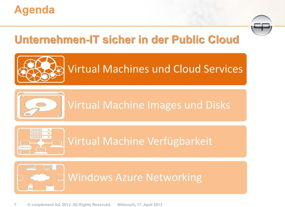 Disks Virtual Machine Verfügbarkeit Windows Azure