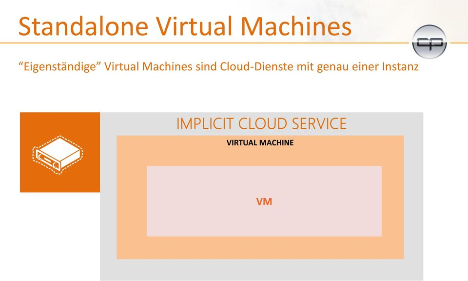Virtual Machines sind