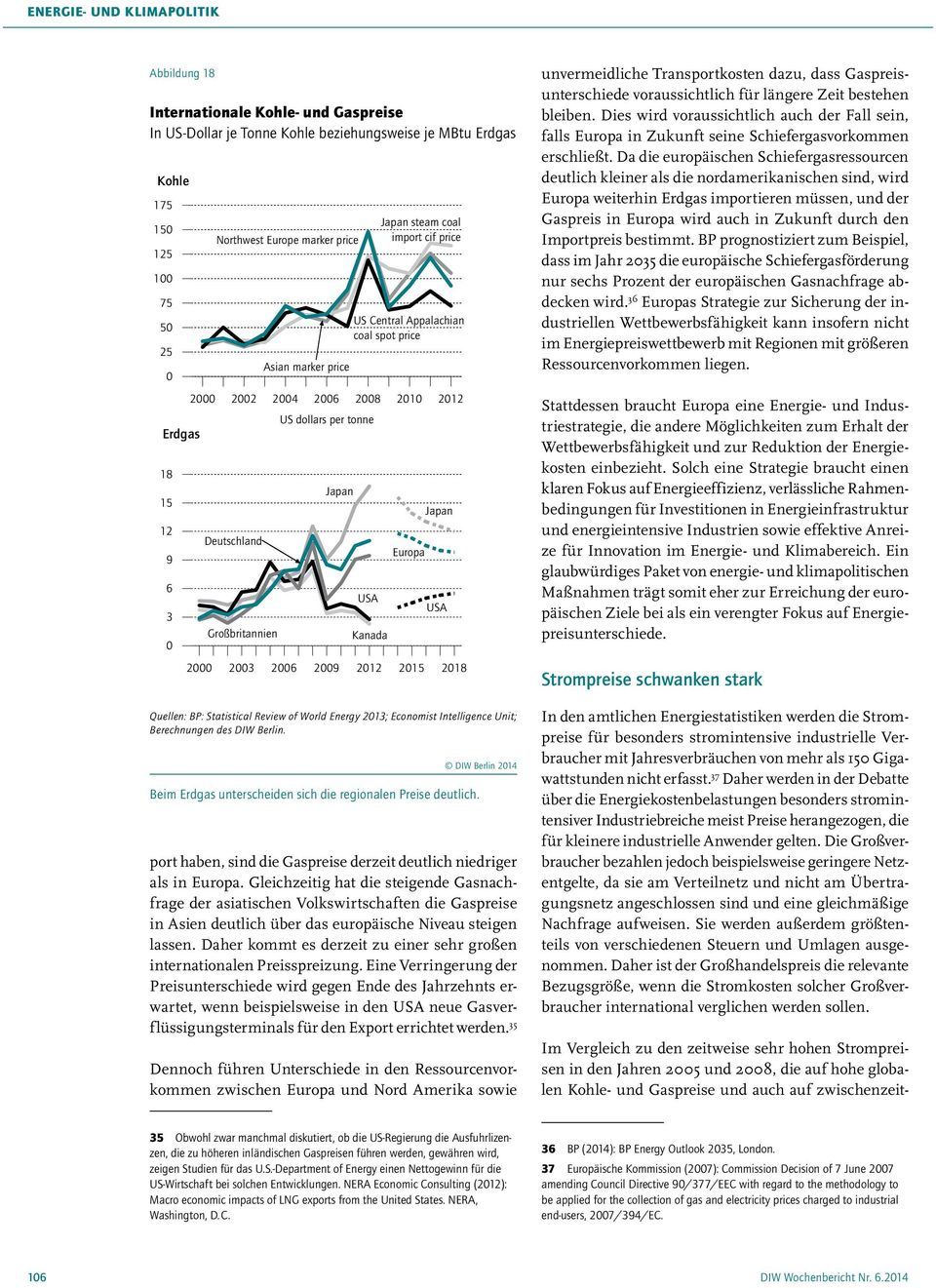 2000 2003 2006 2009 2012 2015 2018 Quellen: BP: Statistical Review of World Energy 2013; Economist Intelligence Unit; Berechnungen des DIW Berlin.