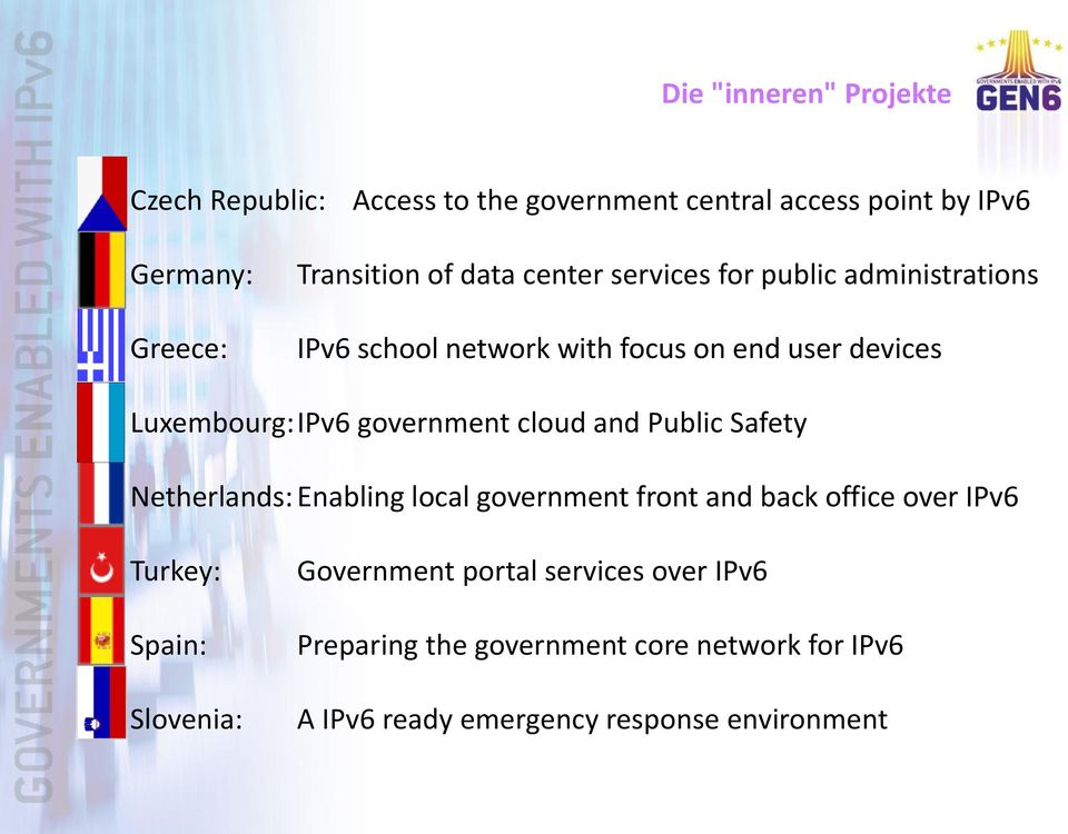 government cloud and Public Safety Netherlands: Enabling local government front and back office over IPv6 Turkey: Spain: