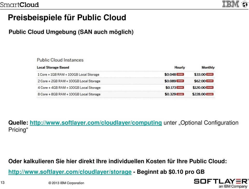 com/cloudlayer/computing unter Optional Configuration Pricing Oder kalkulieren Sie