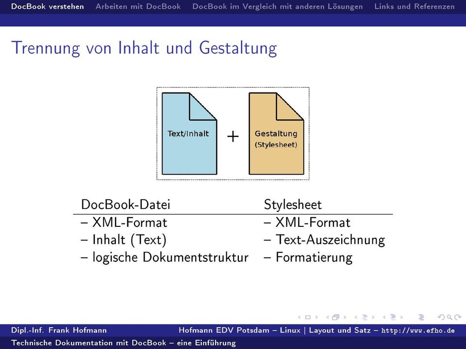 XML-Format Inhalt (Text)