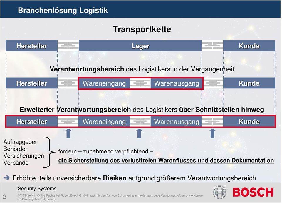 pager system logistik