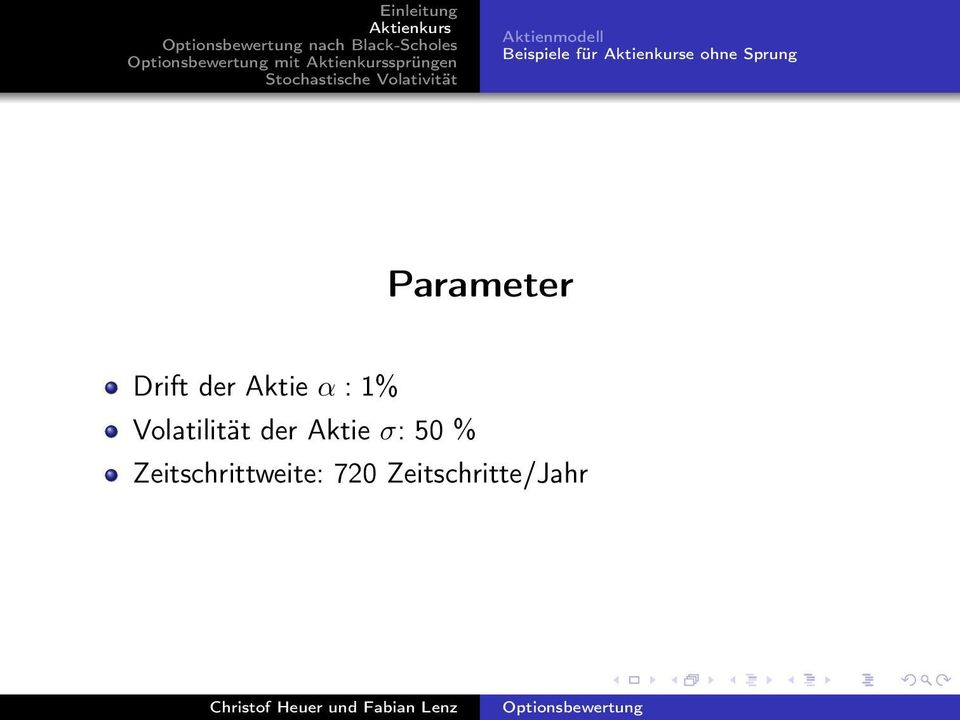 Parameter Drift der Aktie α : 1%