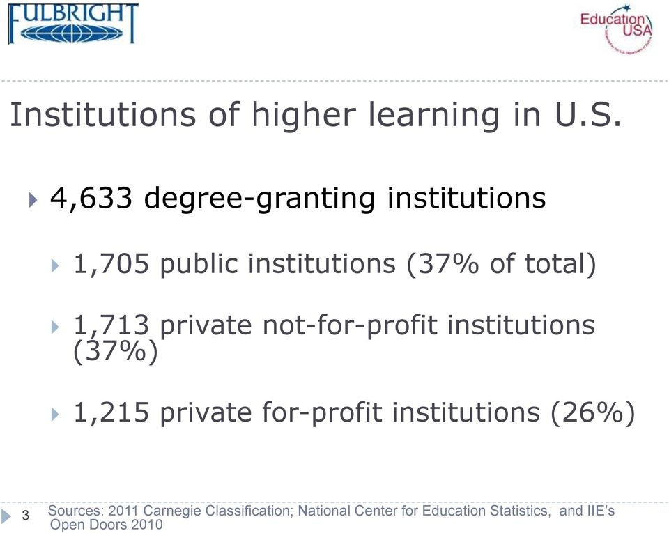 1,713 private not-for-profit institutions (37%) 1,215 private for-profit