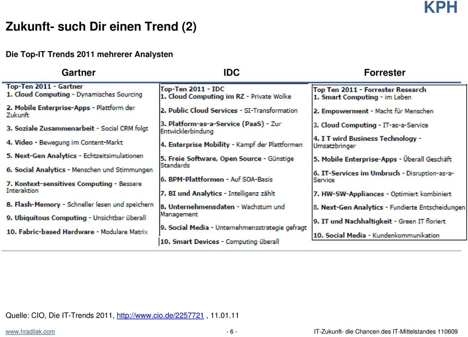IT-Trends 2011, http://www.cio.de/2257721, 11.01.11 www.