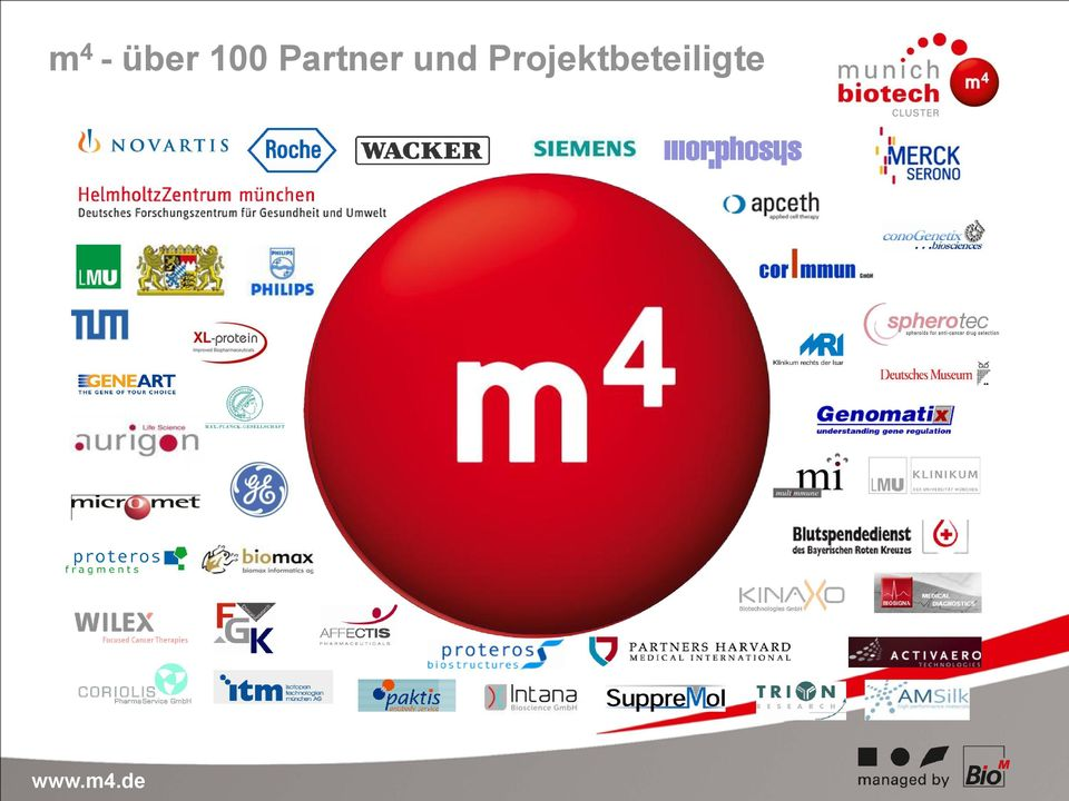 Hospitals in Munich Biotech and