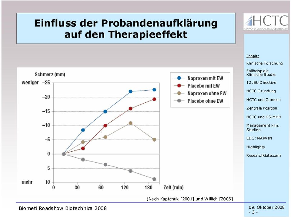 den Therapieeffekt (Nach