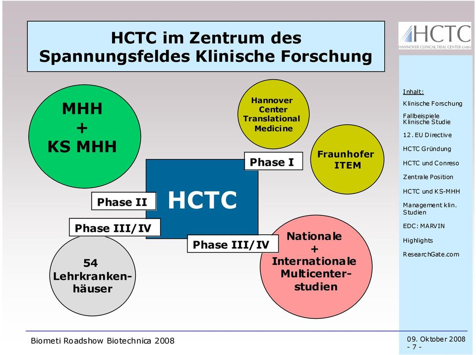 Hannover Center Translational Medicine Phase I